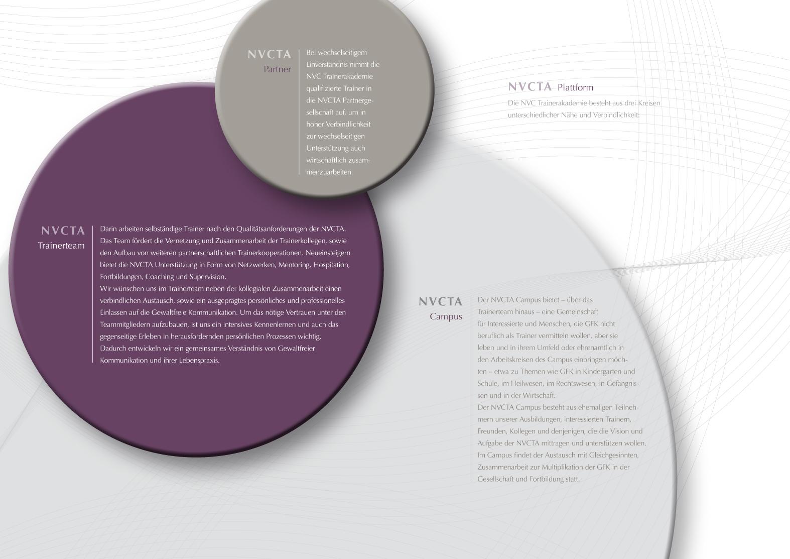 Kennenlernen plattform
